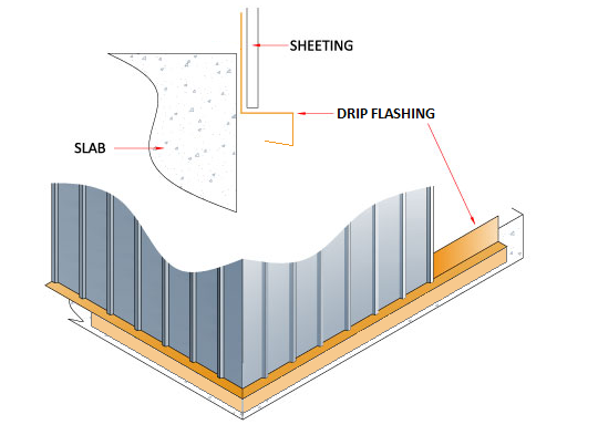 Roof penetration after roofing transference