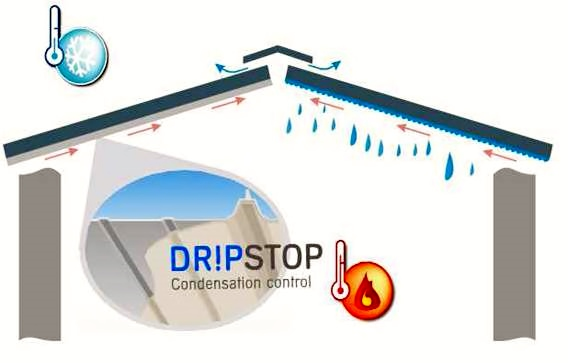 Dripstop Anti-Condensation Roofing & Cladding Sheets | MCS ...